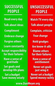 I'd like to add something on the left side - successful people love themselves more.