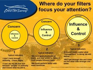 When I focus my filters on the areas I influence and control - my abilities to love myself more improve.