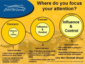 Liviing in Your Circle of Influence Is the Best Way to Deal with the Lack of Sunspots