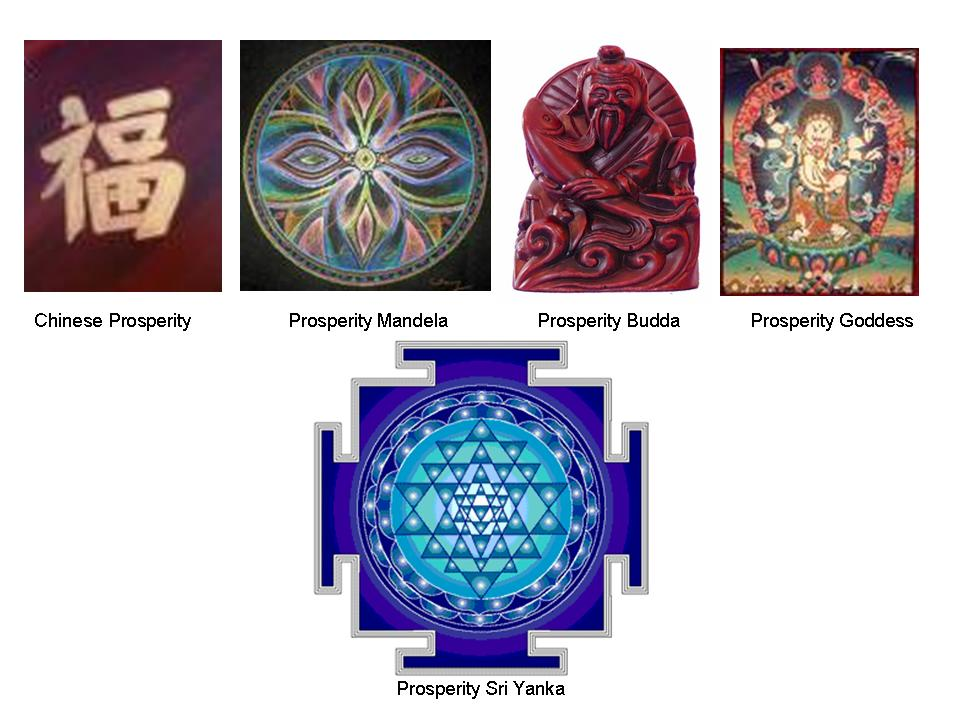 Symbols That Are Supposed to Attract More Prosperity Into Your Life